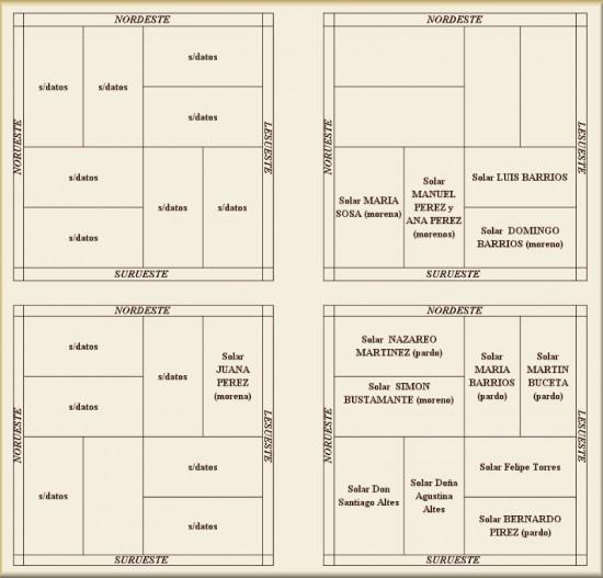 Plano de Reconstrucción parcial del amanzanamiento de un sector de la villa de Rocha. Años 1844-1854