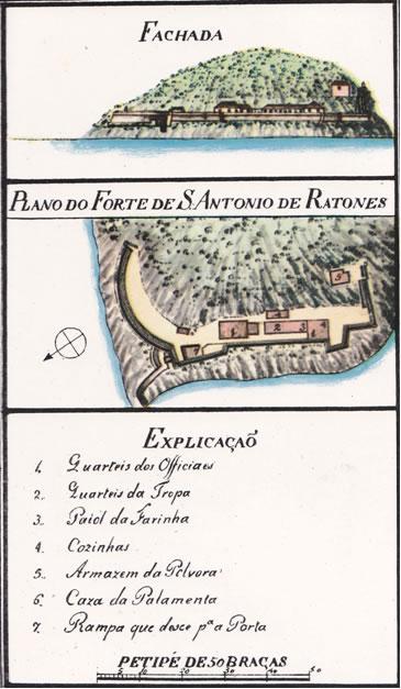 Fuerte de San Antonio de Ratones  (Reproducción tomada de Oswaldo R. Cabral)